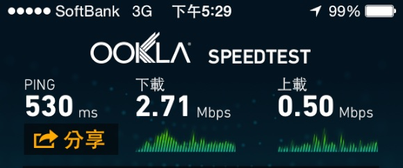 Jap 3G Speed Test 5