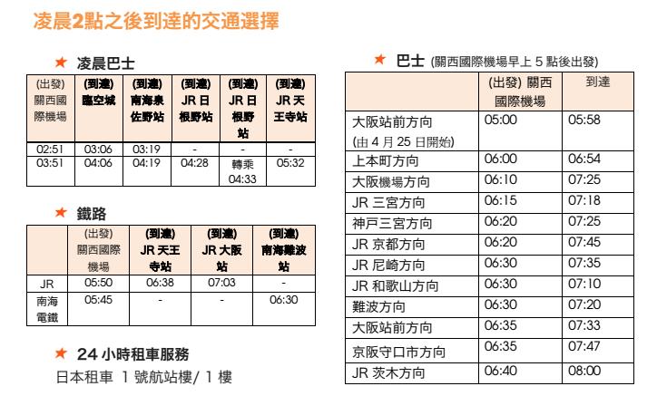 jetstar_japan_osaka_flight_travel_meethk1